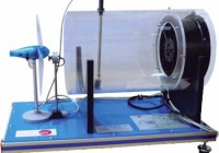 MINI-EEEC: Computer Controlled wind energy basic unit